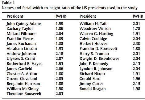 presidents-list.png