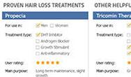 Choose Hair Loss Treatment
