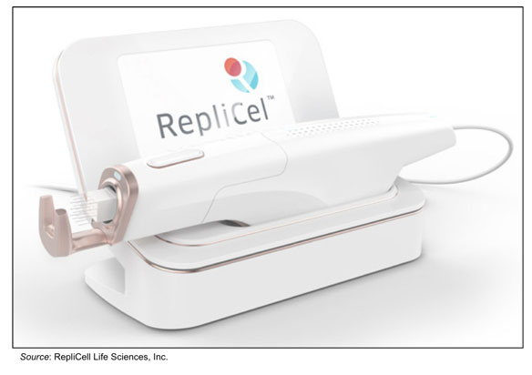Replicel Device